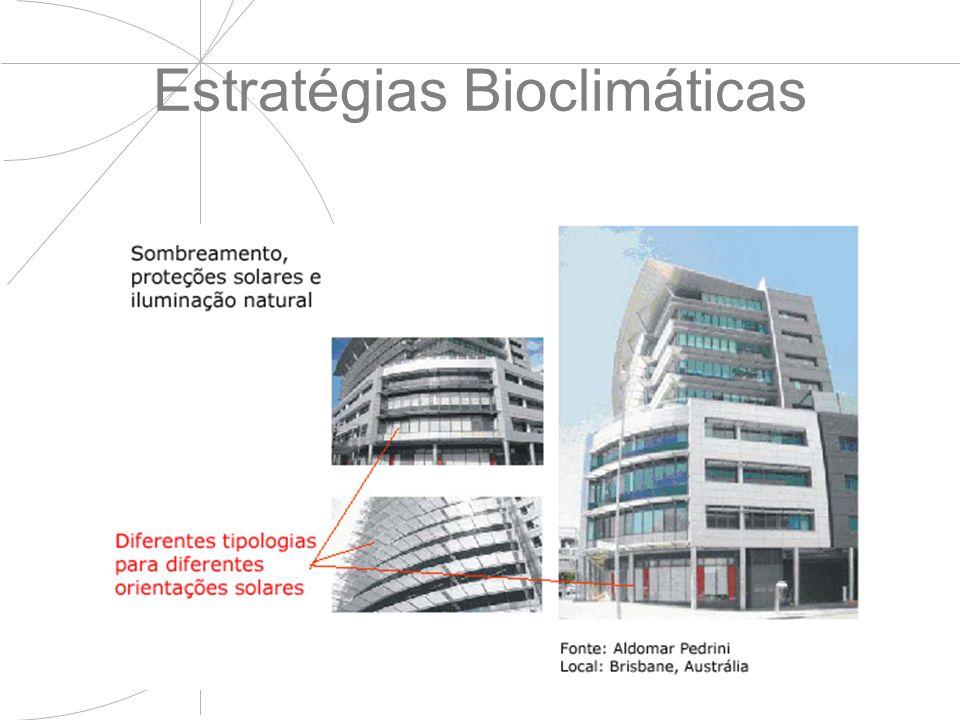 Estratégias Bioclimáticas