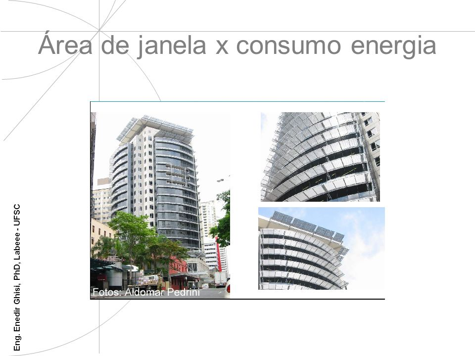 Área de janela x consumo energia