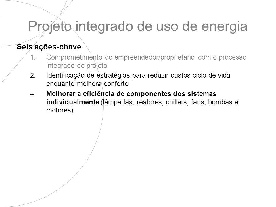 Projeto integrado de uso de energia