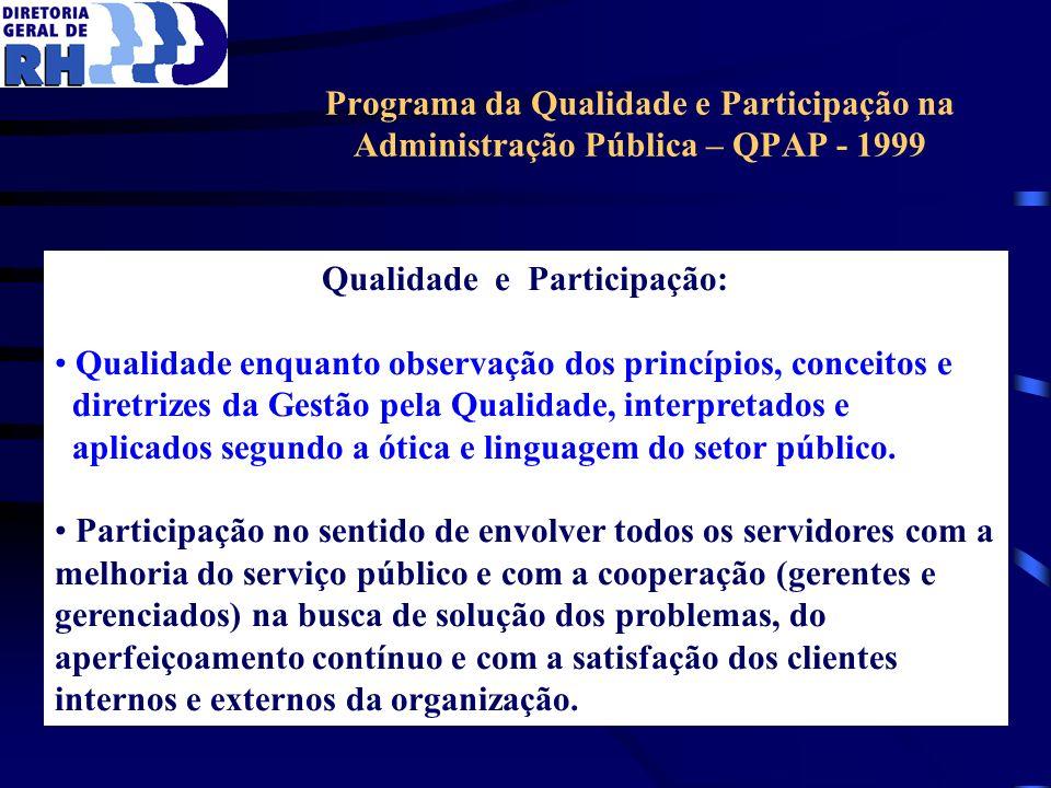 Qualidade e Participação: