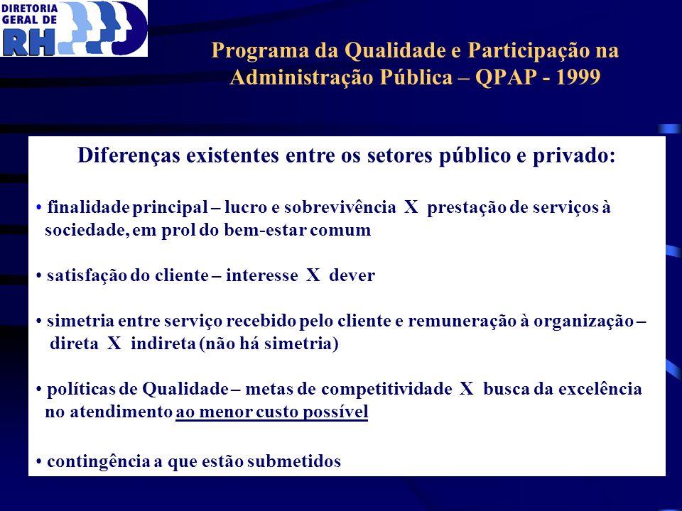 Diferenças existentes entre os setores público e privado: