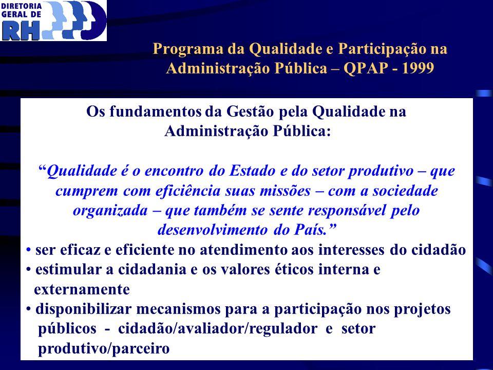 Os fundamentos da Gestão pela Qualidade na Administração Pública: