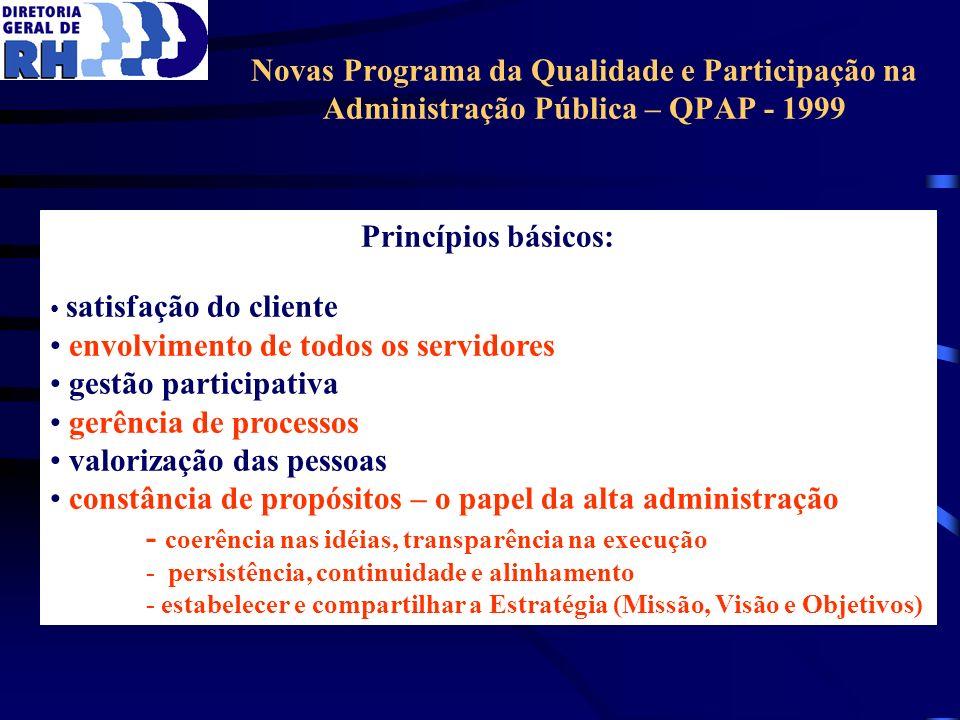 envolvimento de todos os servidores gestão participativa