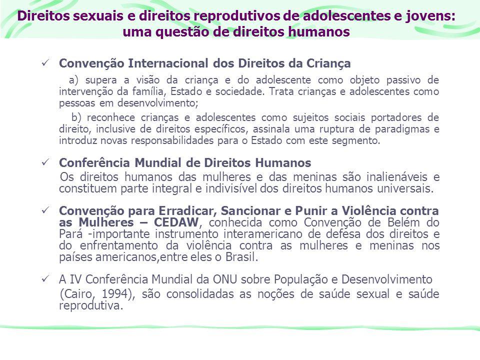 Direitos sexuais e direitos reprodutivos de adolescentes e jovens: uma questão de direitos humanos