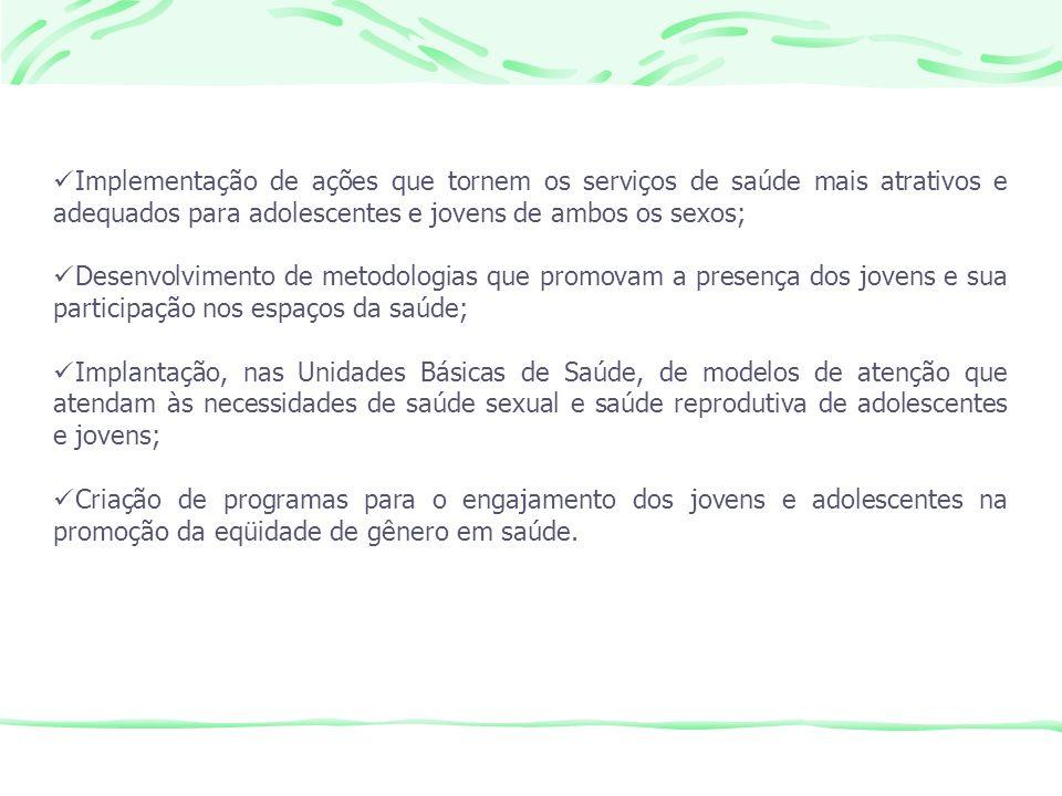 Implementação de ações que tornem os serviços de saúde mais atrativos e adequados para adolescentes e jovens de ambos os sexos;