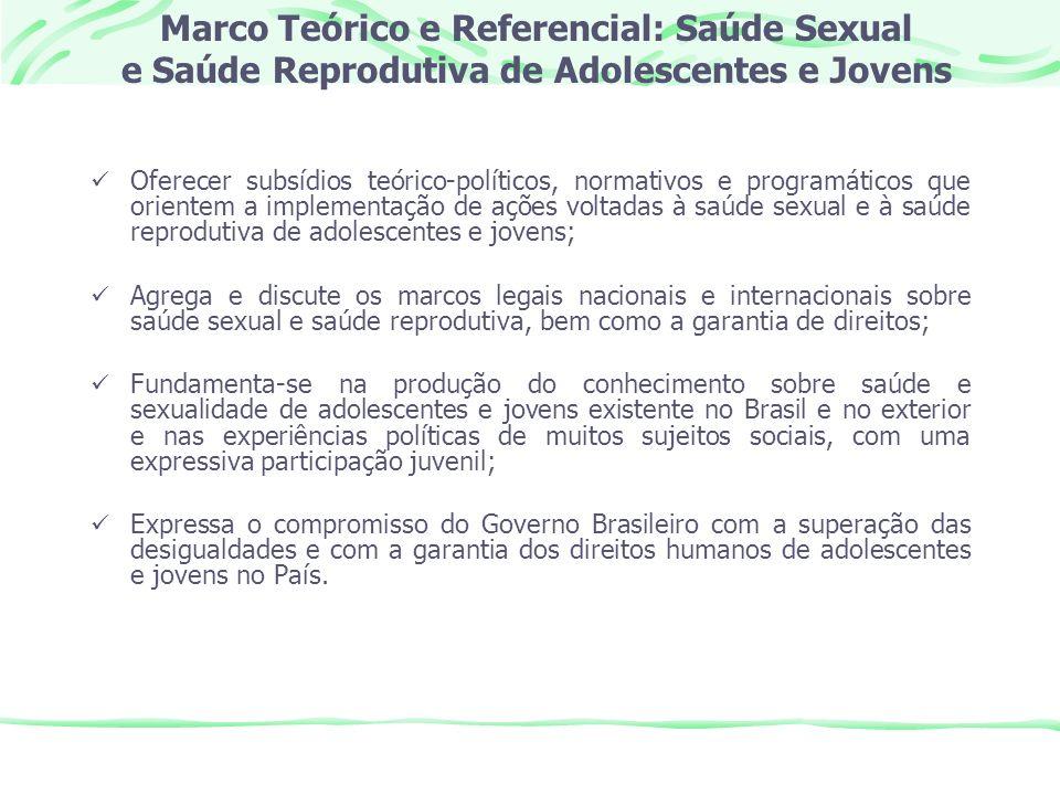 Marco Teórico e Referencial: Saúde Sexual