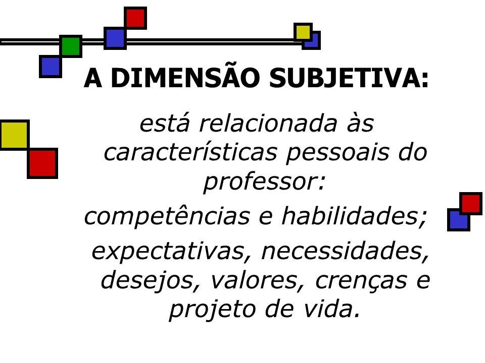 A DIMENSÃO SUBJETIVA: está relacionada às características pessoais do professor: competências e habilidades;