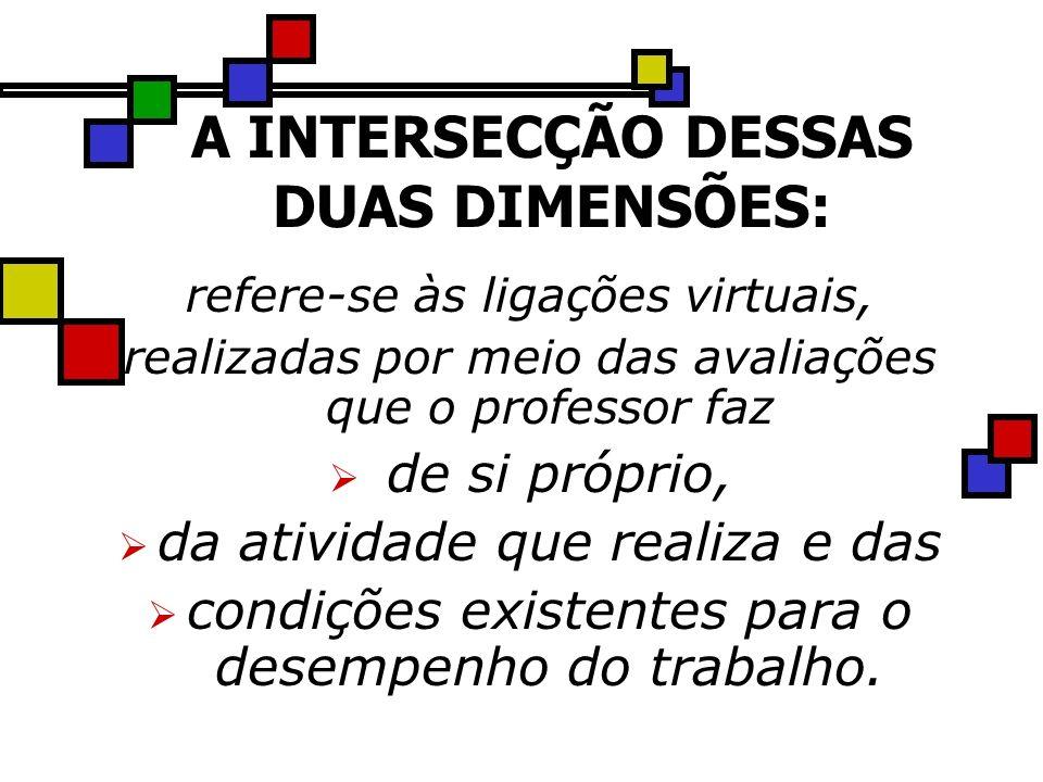 A INTERSECÇÃO DESSAS DUAS DIMENSÕES: