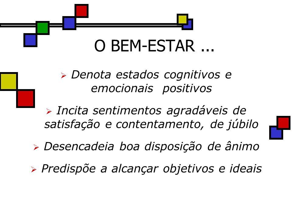 O BEM-ESTAR ... Denota estados cognitivos e emocionais positivos