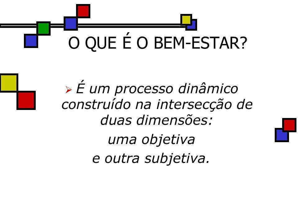 É um processo dinâmico construído na intersecção de duas dimensões: