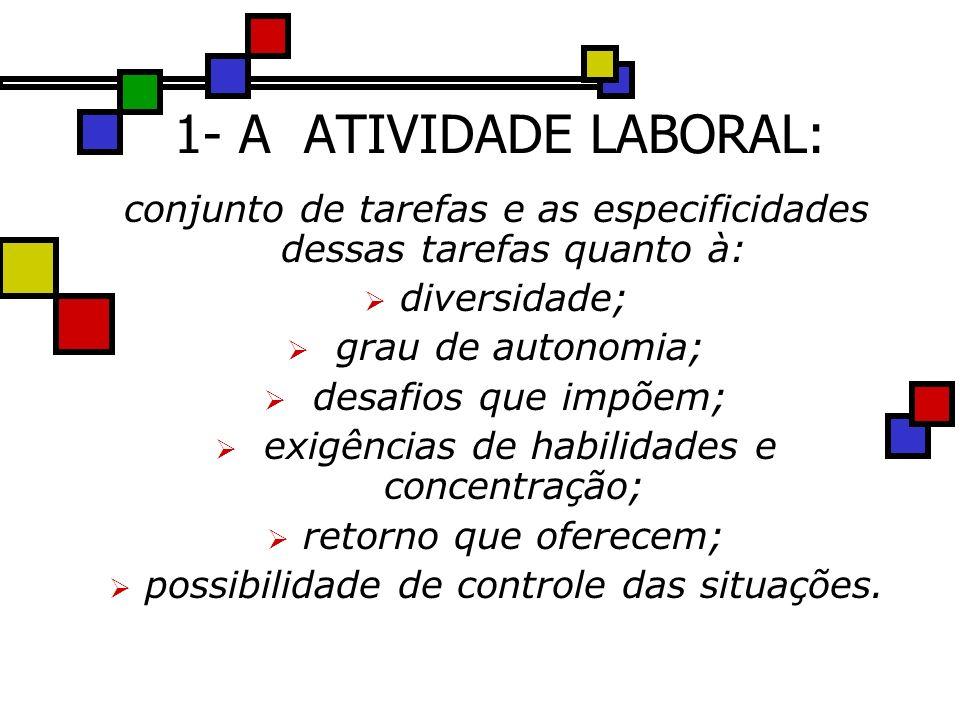 1- A ATIVIDADE LABORAL: conjunto de tarefas e as especificidades dessas tarefas quanto à: diversidade;