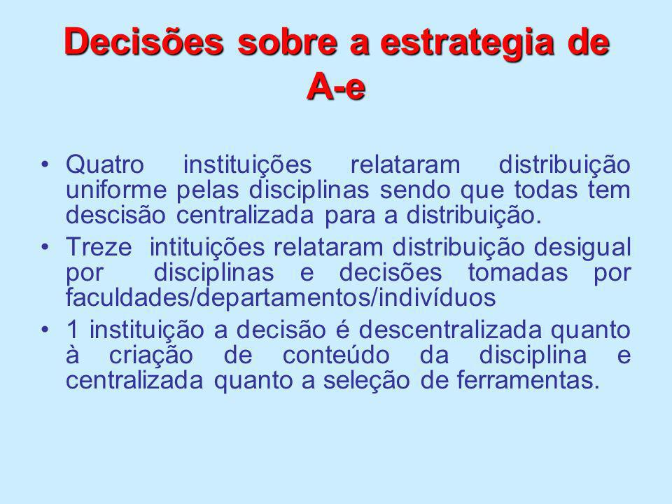 Decisões sobre a estrategia de A-e