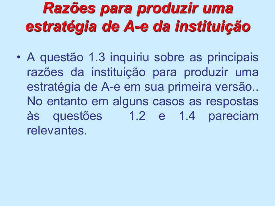 Razões para produzir uma estratégia de A-e da instituição