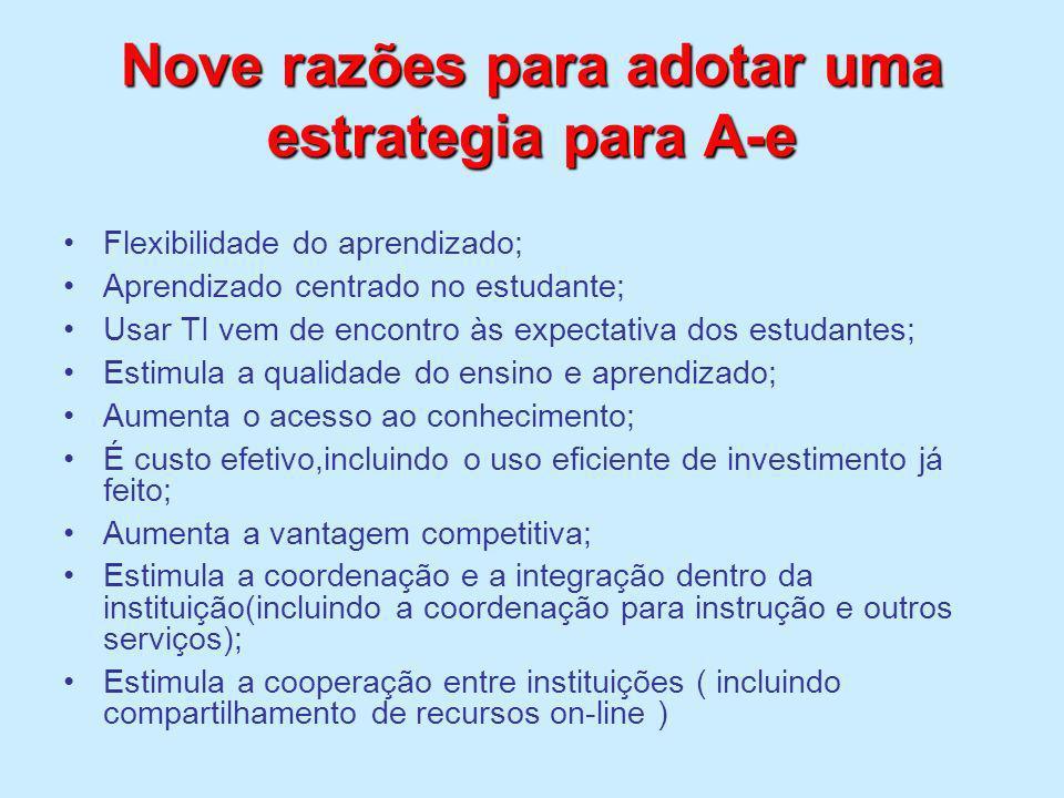 Nove razões para adotar uma estrategia para A-e