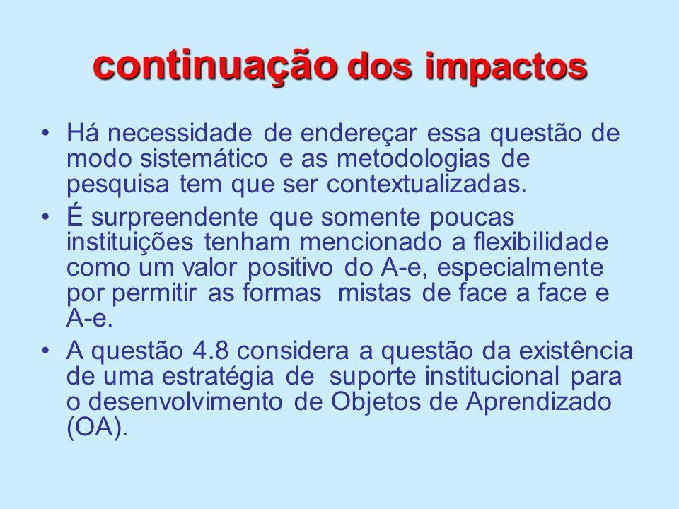 continuação dos impactos