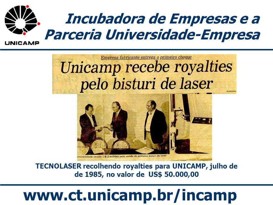 Incubadora de Empresas e a Parceria Universidade-Empresa