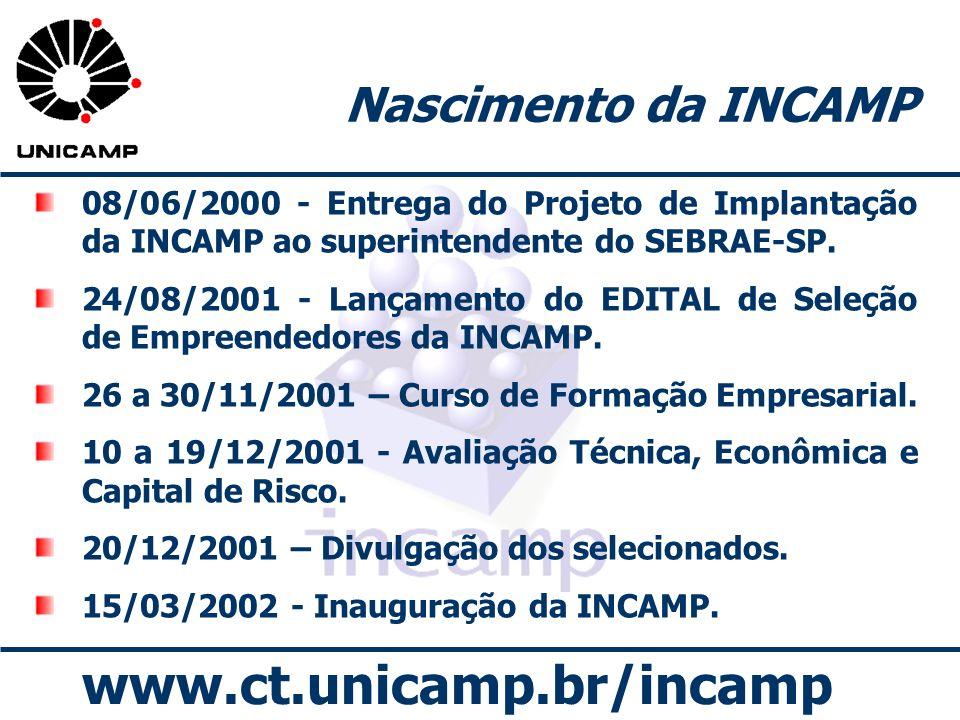Nascimento da INCAMP 08/06/2000 - Entrega do Projeto de Implantação da INCAMP ao superintendente do SEBRAE-SP.