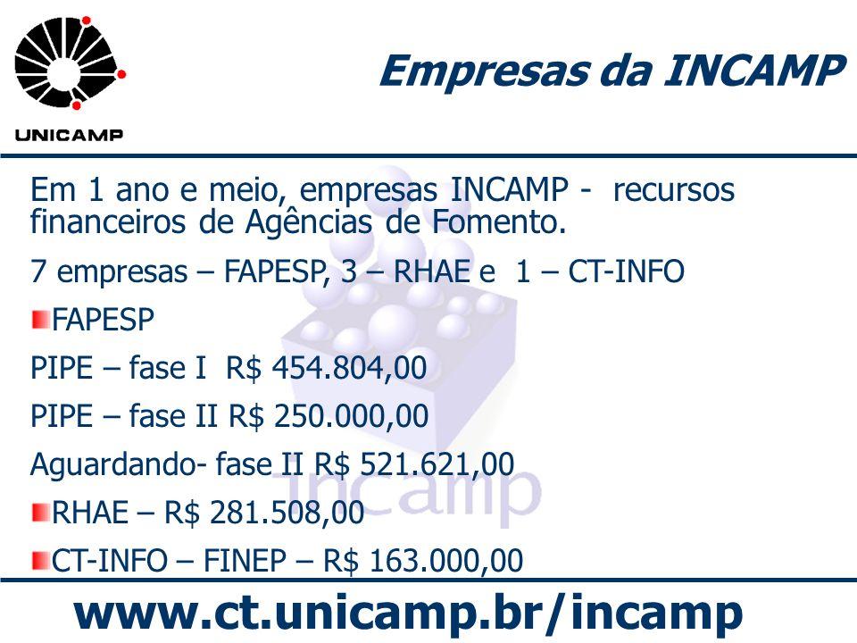 Empresas da INCAMP Em 1 ano e meio, empresas INCAMP - recursos financeiros de Agências de Fomento.