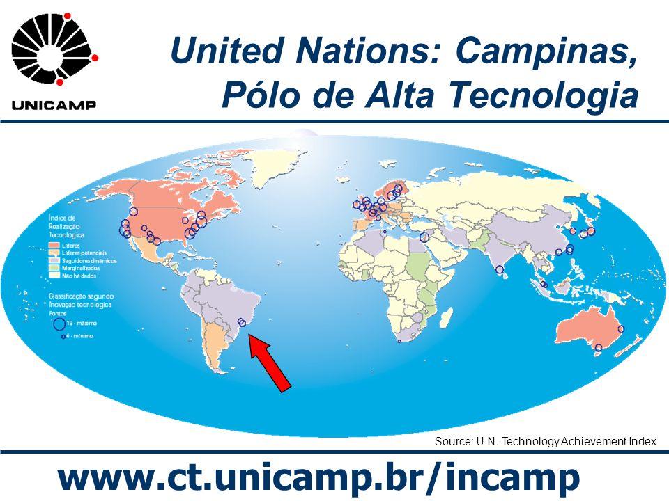 United Nations: Campinas, Pólo de Alta Tecnologia
