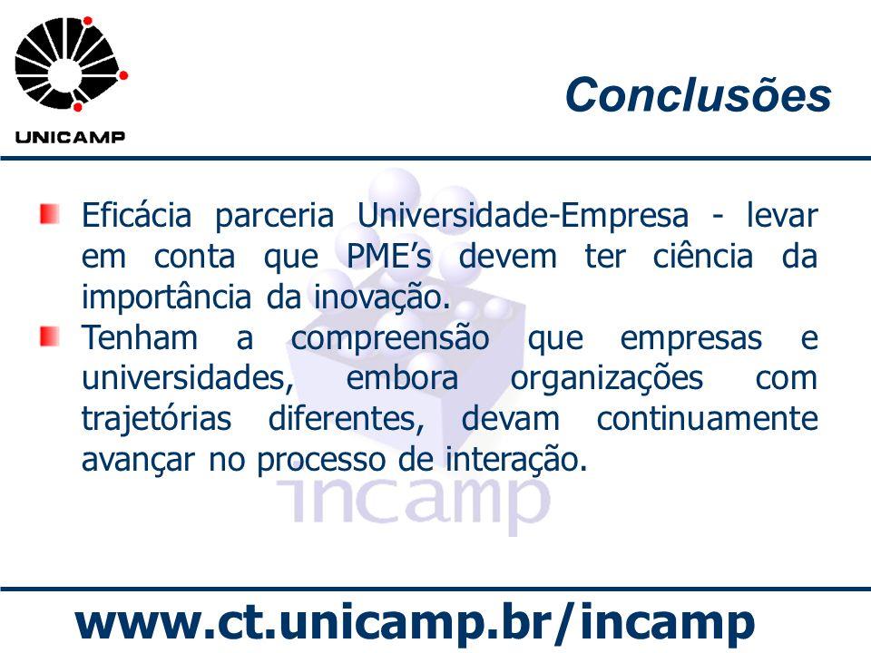 Conclusões Eficácia parceria Universidade-Empresa - levar em conta que PME's devem ter ciência da importância da inovação.