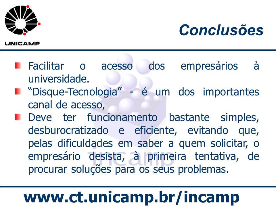 Conclusões Facilitar o acesso dos empresários à universidade.