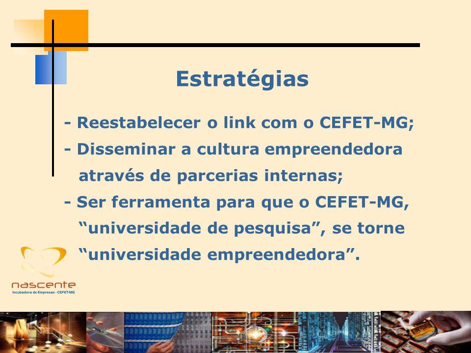 Estratégias - Reestabelecer o link com o CEFET-MG;