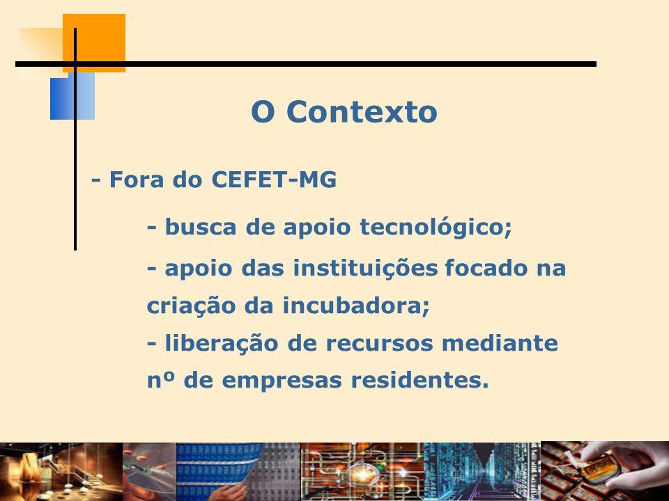 O Contexto - Fora do CEFET-MG - busca de apoio tecnológico;