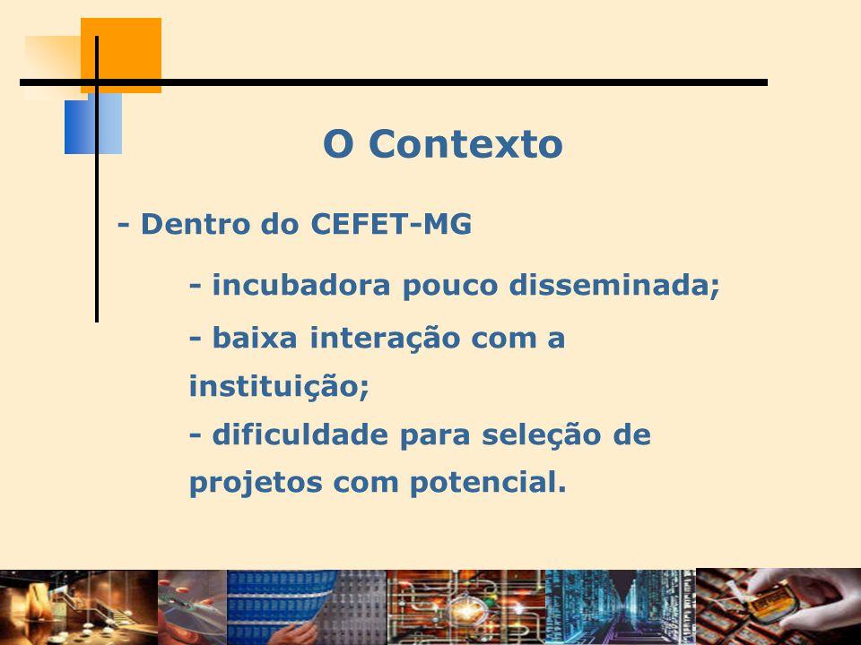O Contexto - Dentro do CEFET-MG - incubadora pouco disseminada;