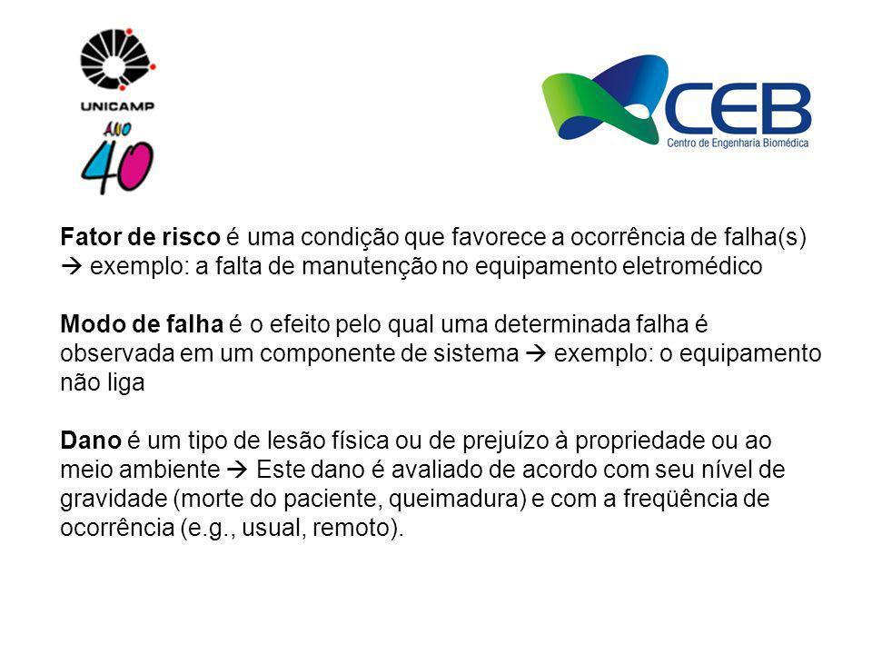 Fator de risco é uma condição que favorece a ocorrência de falha(s)  exemplo: a falta de manutenção no equipamento eletromédico