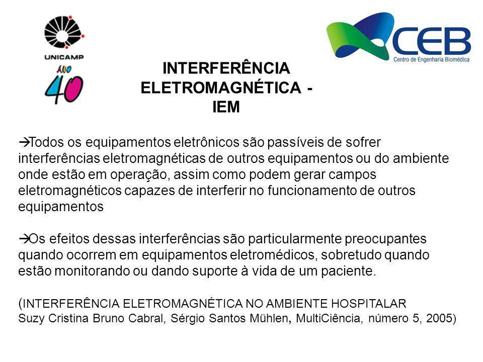 INTERFERÊNCIA ELETROMAGNÉTICA - IEM