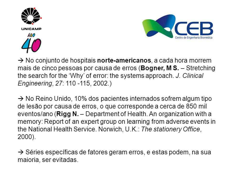  No conjunto de hospitais norte-americanos, a cada hora morrem mais de cinco pessoas por causa de erros (Bogner, M S. – Stretching the search for the 'Why' of error: the systems approach. J. Clinical Engineering, 27: 110 -115, 2002.)