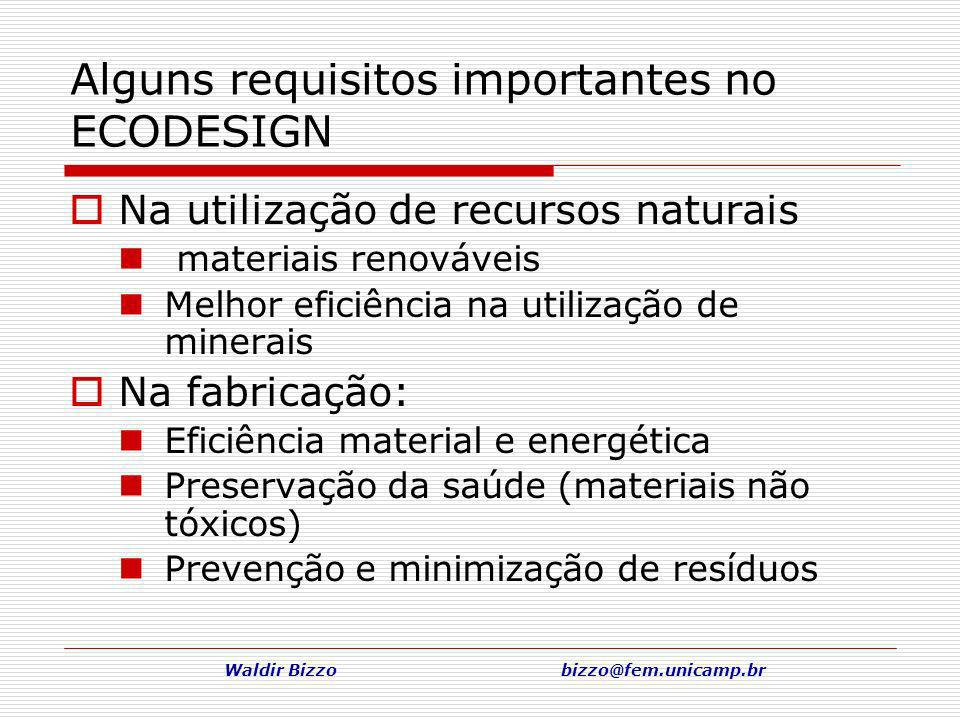 Alguns requisitos importantes no ECODESIGN
