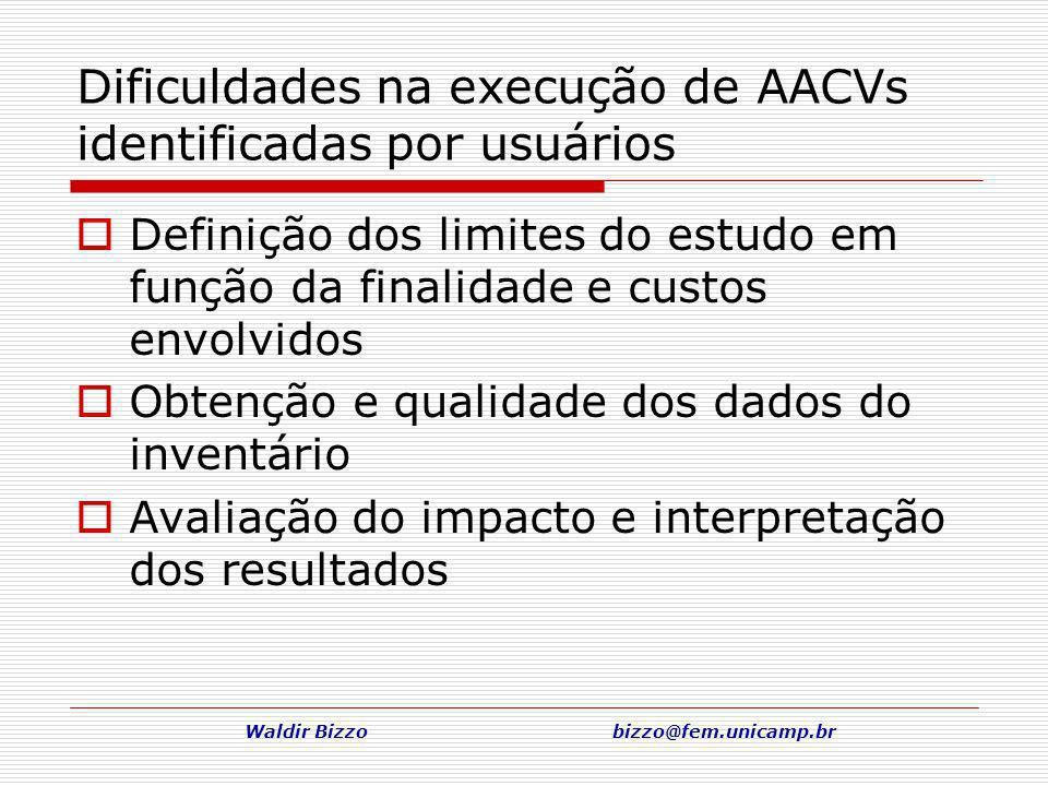 Dificuldades na execução de AACVs identificadas por usuários
