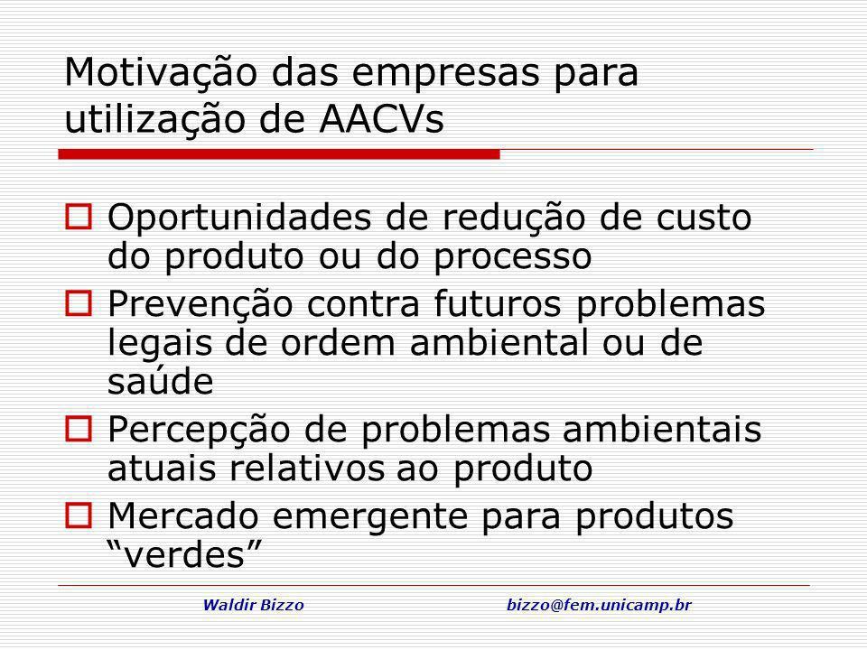 Motivação das empresas para utilização de AACVs