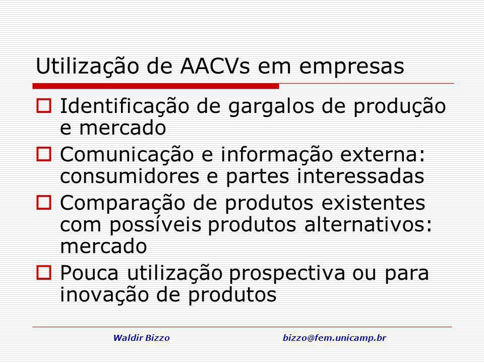 Utilização de AACVs em empresas