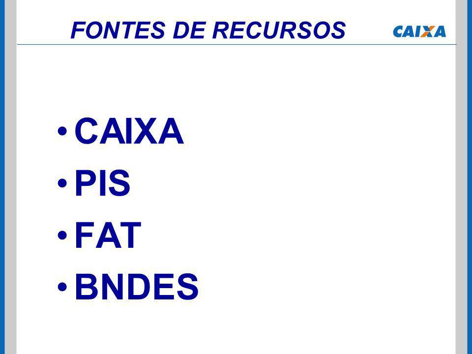 FONTES DE RECURSOS CAIXA PIS FAT BNDES