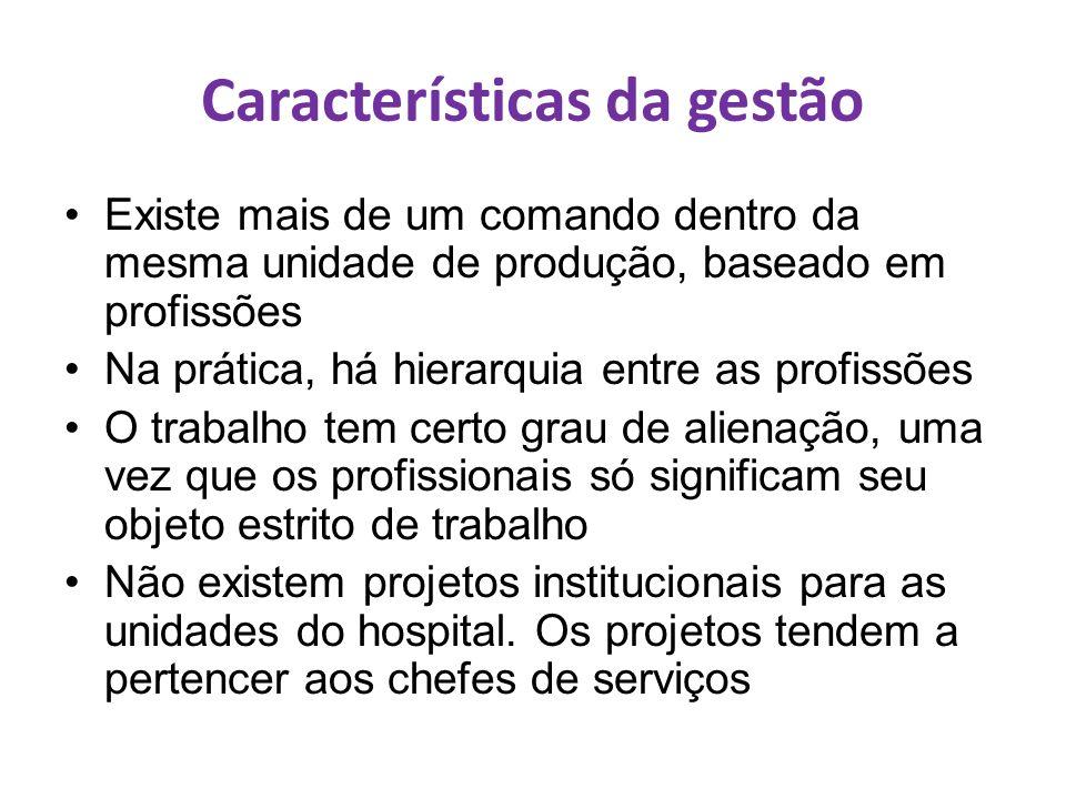 Características da gestão
