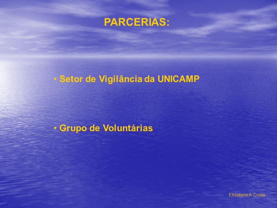 PARCERIAS: Setor de Vigilância da UNICAMP Grupo de Voluntárias