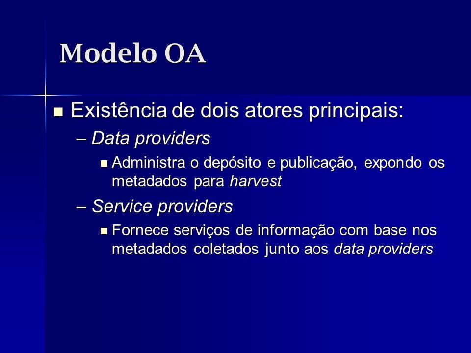 Modelo OA Existência de dois atores principais: Data providers