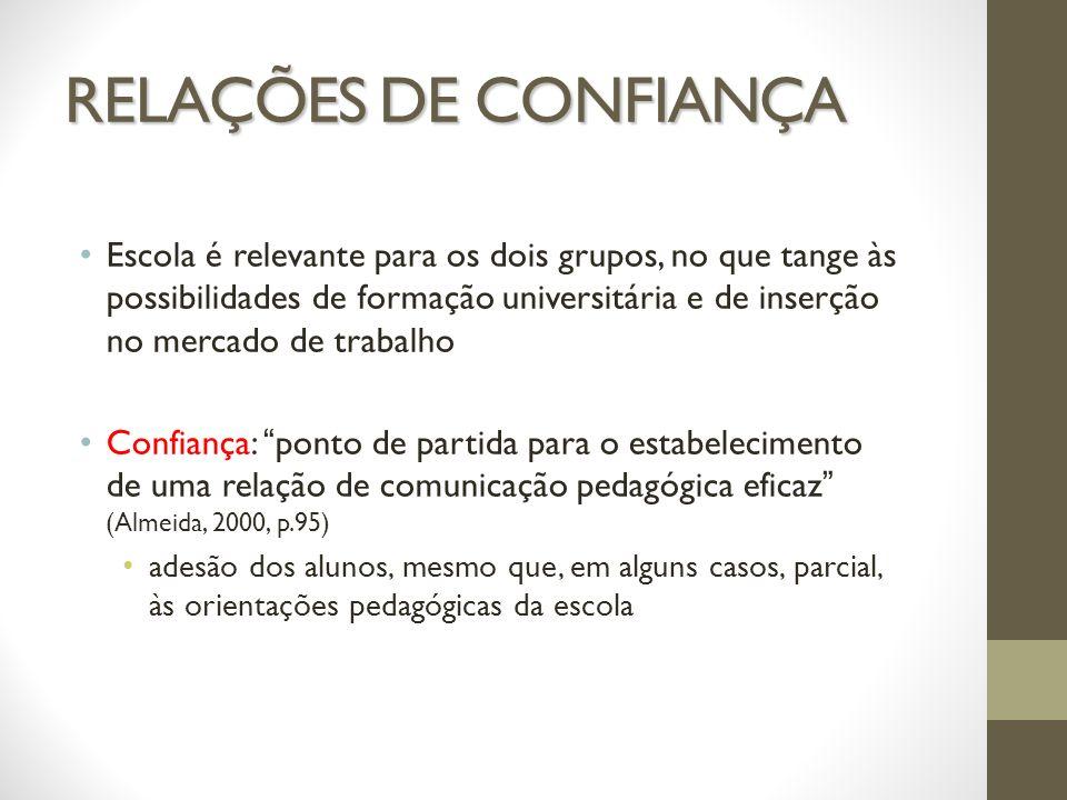 RELAÇÕES DE CONFIANÇA