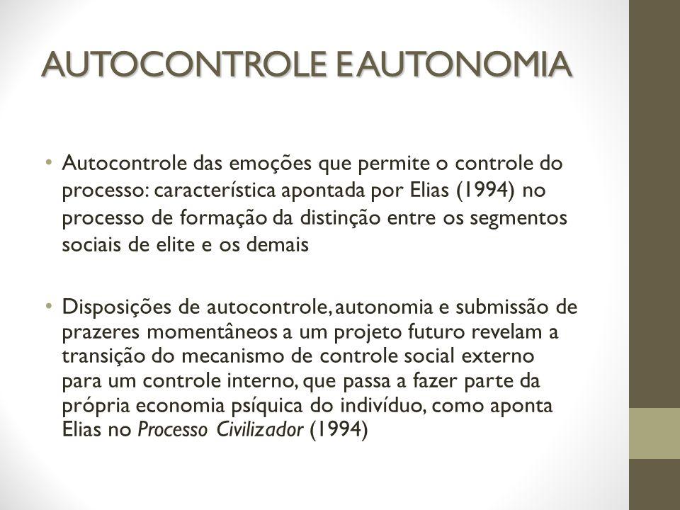 AUTOCONTROLE E AUTONOMIA