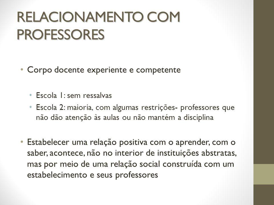 RELACIONAMENTO COM PROFESSORES