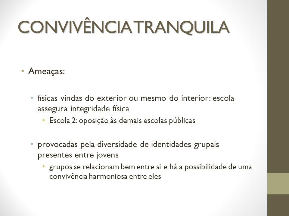 CONVIVÊNCIA TRANQUILA