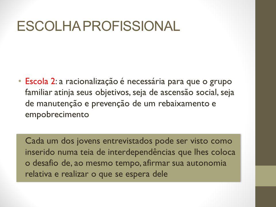 ESCOLHA PROFISSIONAL