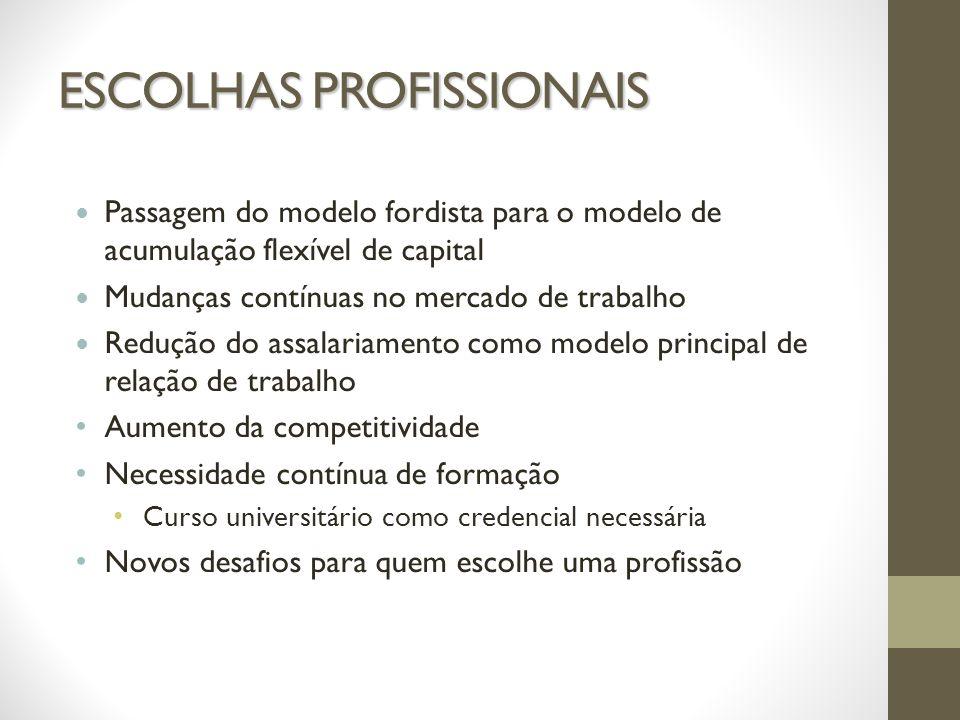 ESCOLHAS PROFISSIONAIS
