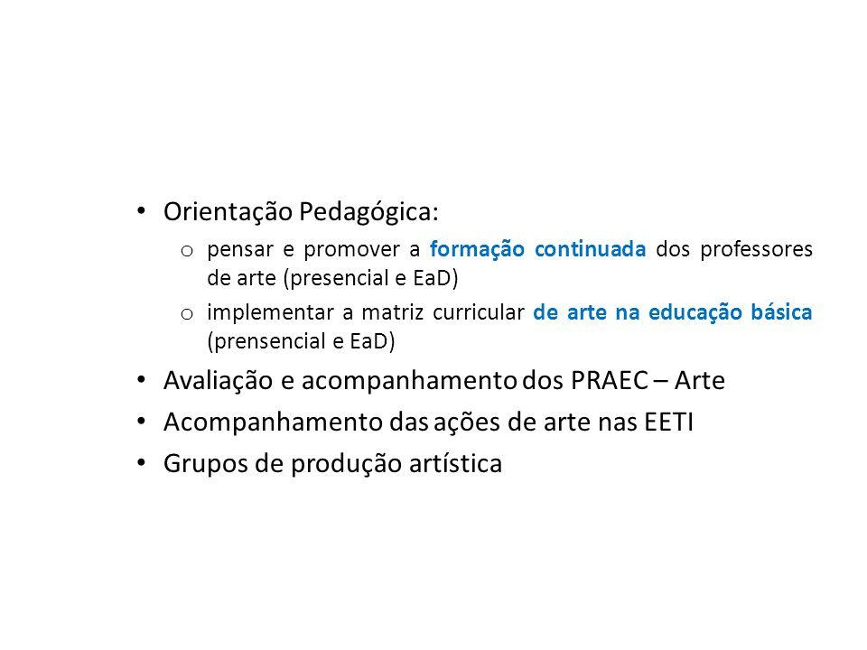 Orientação Pedagógica: