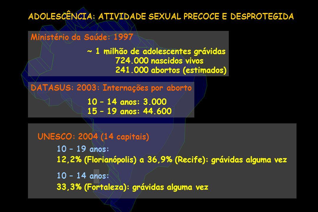 ADOLESCÊNCIA: ATIVIDADE SEXUAL PRECOCE E DESPROTEGIDA