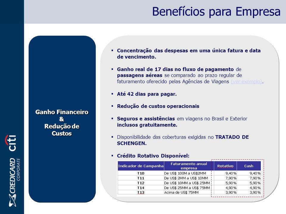 Benefícios para Empresa