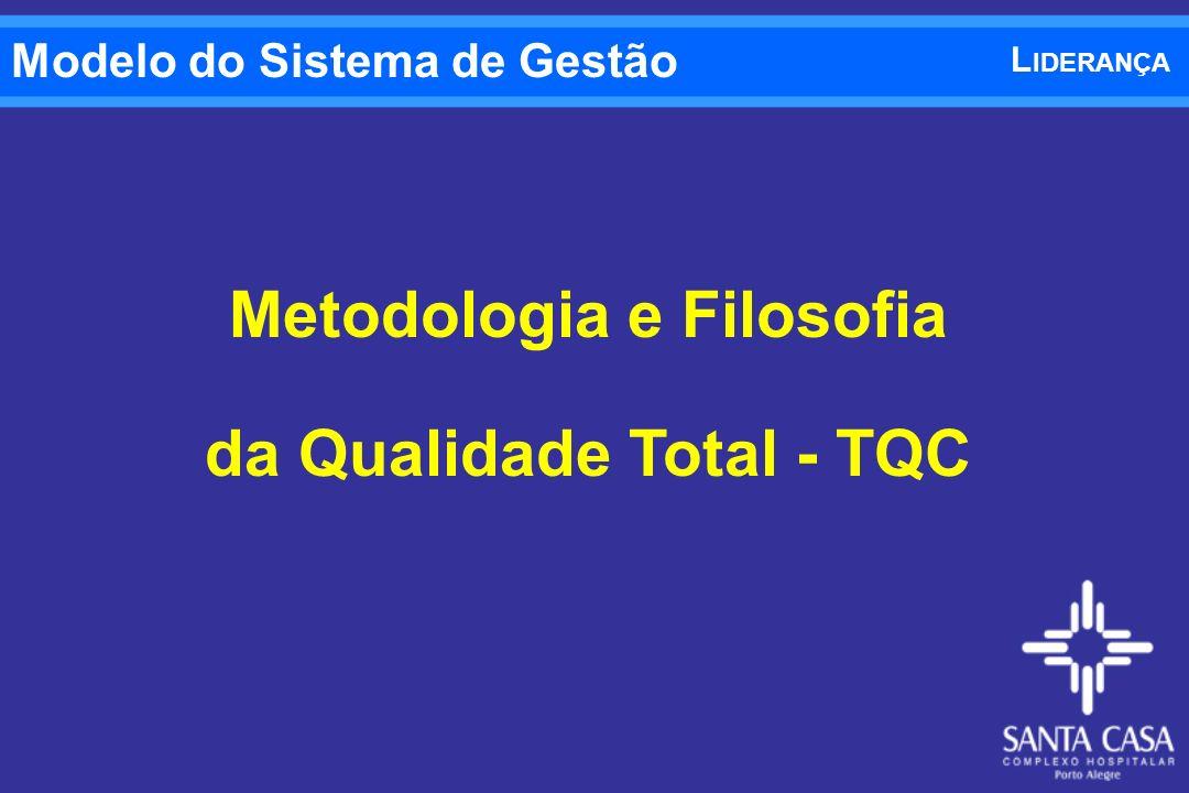 Metodologia e Filosofia da Qualidade Total - TQC