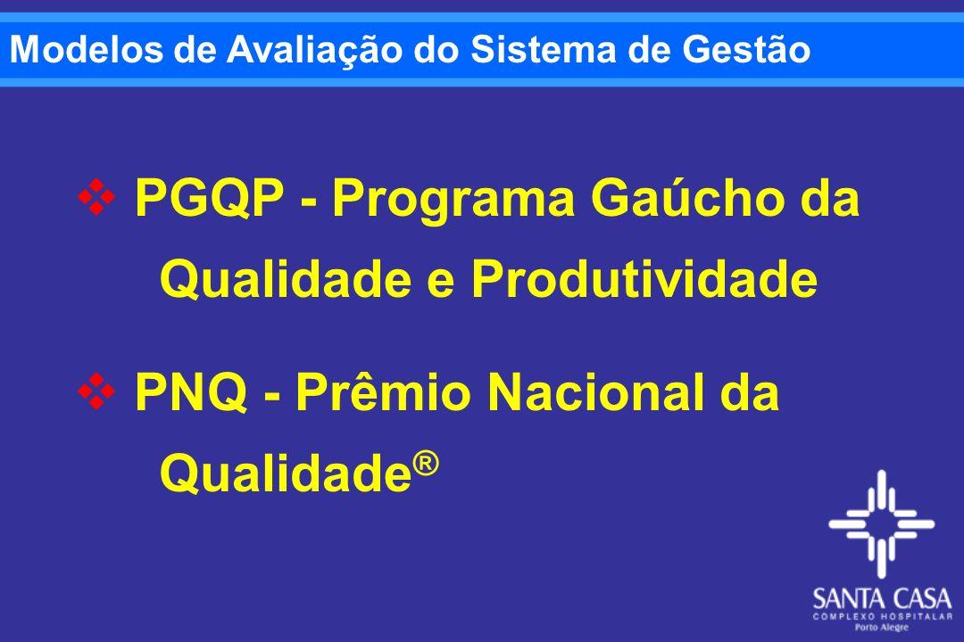 PGQP - Programa Gaúcho da Qualidade e Produtividade